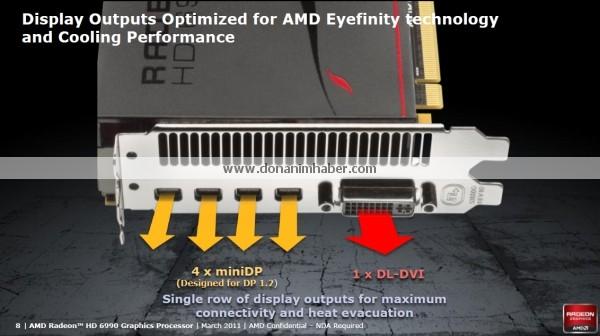 amdradeonhd6990 offdetails 8a dh fx57 รายละเอียดสเป็คที่หลุดออกมาทั้งหมดของ Radeon HD 6990 กราฟิกการ์ดที่น่าจะแรงที่สุดในโลกรุ่นล่าสุด