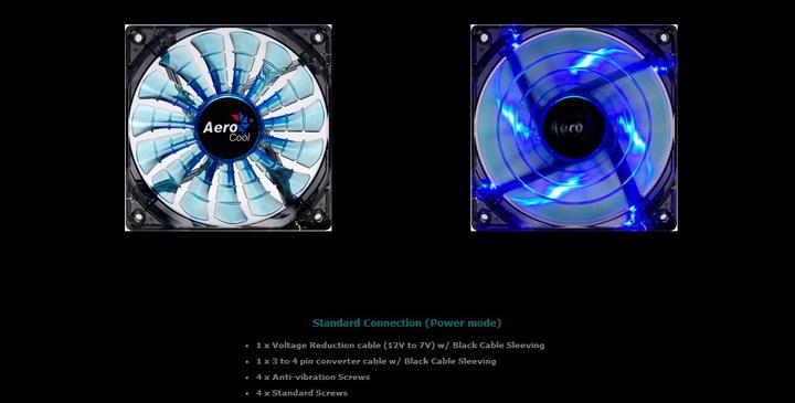 2 Aerocool Shark Fan 12cm Review