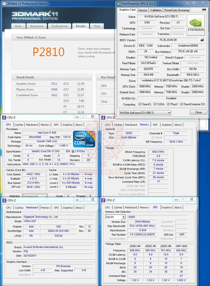 11 b PaLiT NVIDIA GeForce GTX 550 Ti Sonic 1GB GDDR5 Debut Review