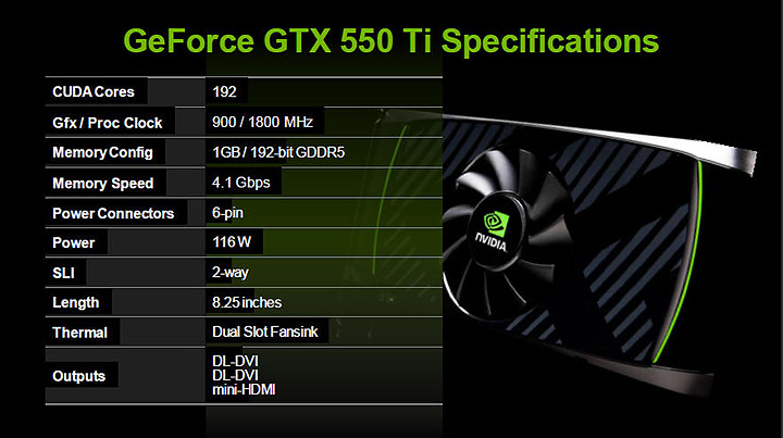 26 PaLiT NVIDIA GeForce GTX 550 Ti Sonic 1GB GDDR5 Debut Review
