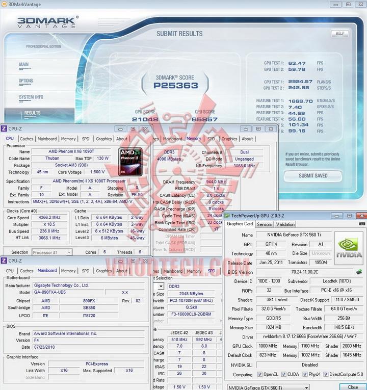 10001 WinFast GTX 560 Ti 1024MB GDDR5 Review