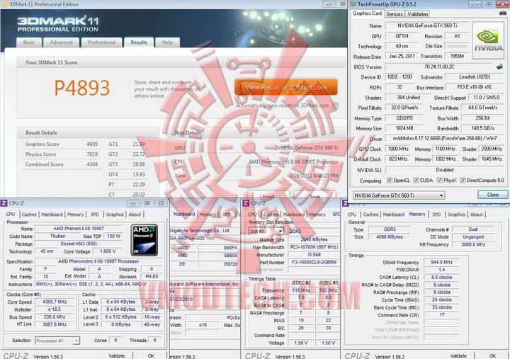 10002 WinFast GTX 560 Ti 1024MB GDDR5 Review