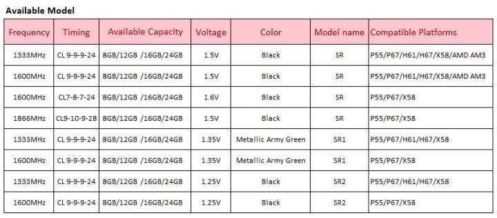 table G.SKILL SNIPER  F3 12800CL9D 8GBSR2