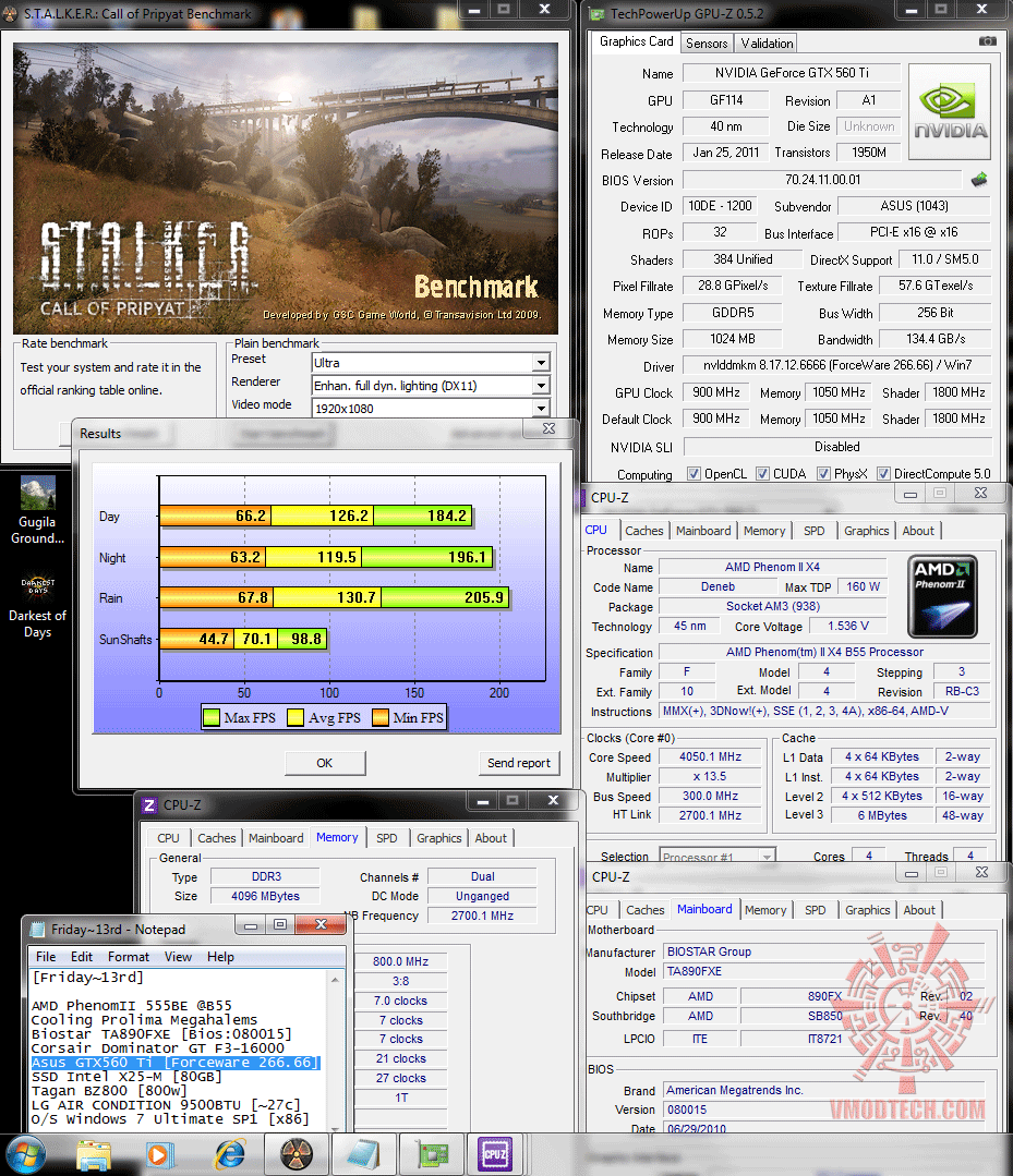 960 1100 300x135 dx11 stalker 126 119 130 70 Asus GTX560 Ti DirectCUII TOP : Review