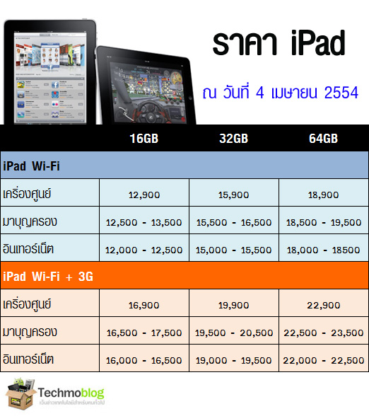 ipad 040411 ราคา iPad และ ราคา iPad 2 ในไทย วันที่ 4 เมษายน 2554 : iPad 2 3G (ไอแพด 2 Wifi+3G) และราคา iPad 1 (ไอแพด) Wifi 3G ในประเทศไทย