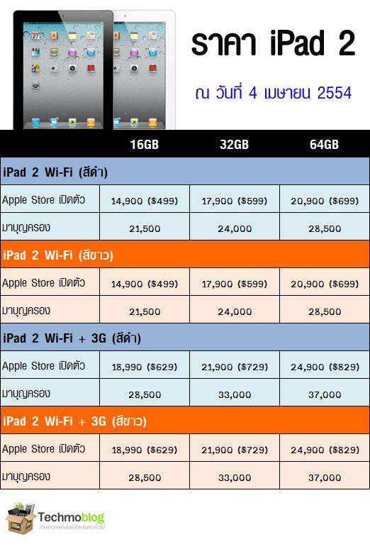 ipad2 040411 ราคา iPad และ ราคา iPad 2 ในไทย วันที่ 4 เมษายน 2554 : iPad 2 3G (ไอแพด 2 Wifi+3G) และราคา iPad 1 (ไอแพด) Wifi 3G ในประเทศไทย