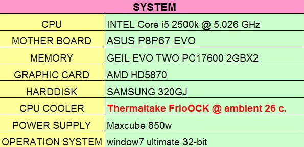 spec Thermaltake Frio OCK : Heatpipe Roundup PartsII Review