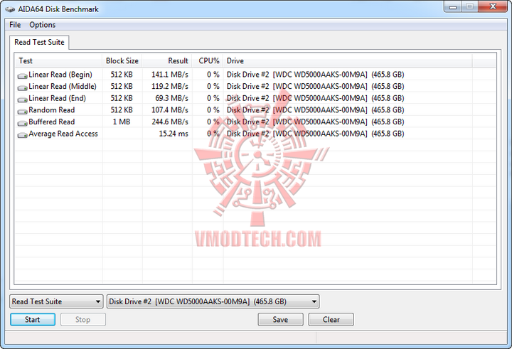 4 19 2011 9 33 38 pm G.SKILL PHOENIX EVO SSD 115 GB