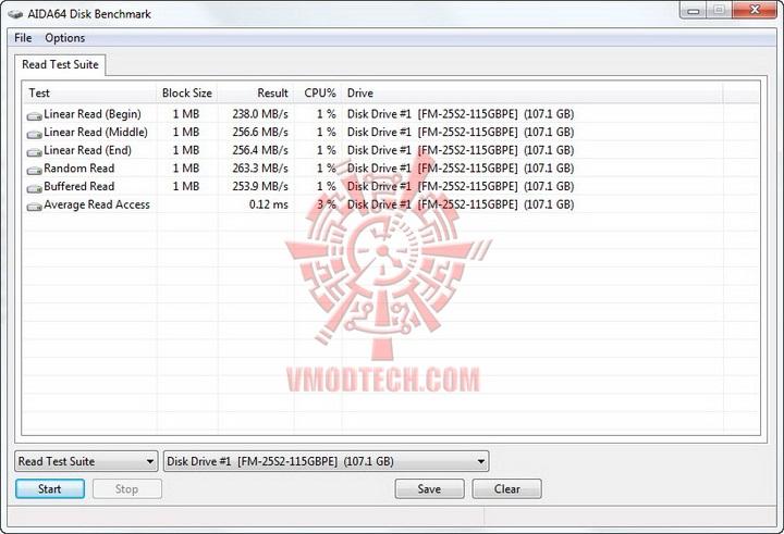 aida read test1 G.SKILL PHOENIX EVO SSD 115 GB