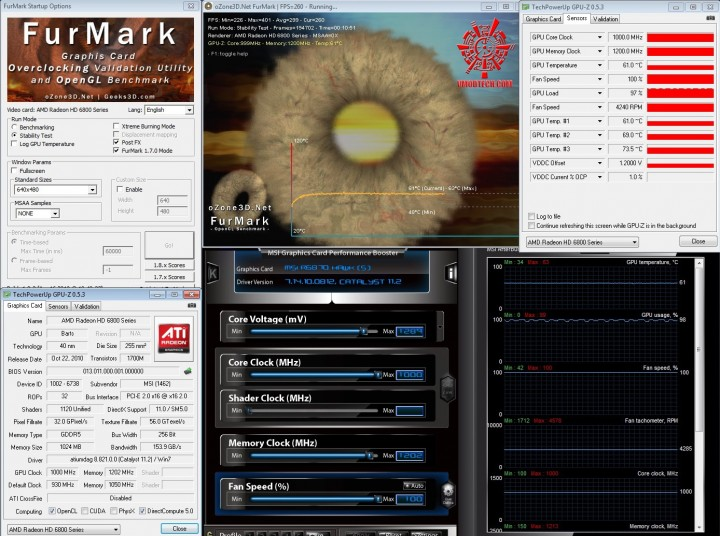 furemark 1000 720x536 msi HD 6870 HAWK 1GB DDR5 Review