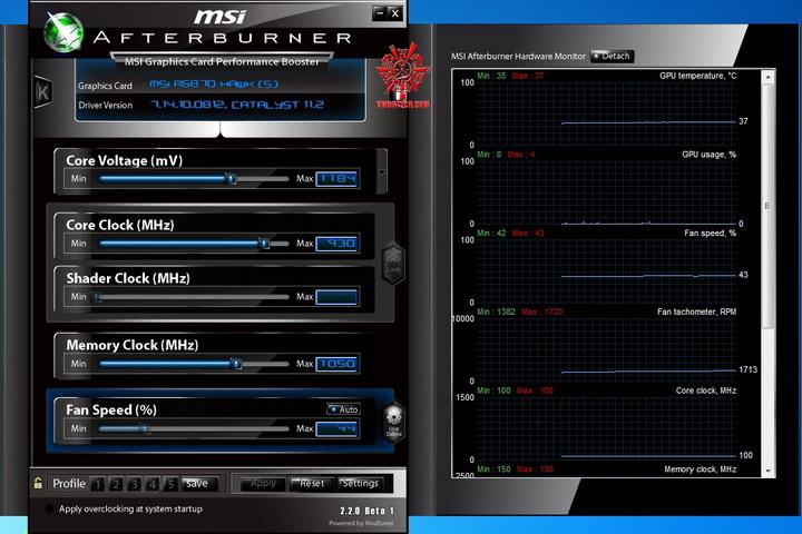 msi af 930 msi HD 6870 HAWK 1GB DDR5 Review