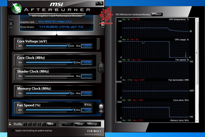 msi af1000 msi HD 6870 HAWK 1GB DDR5 Review