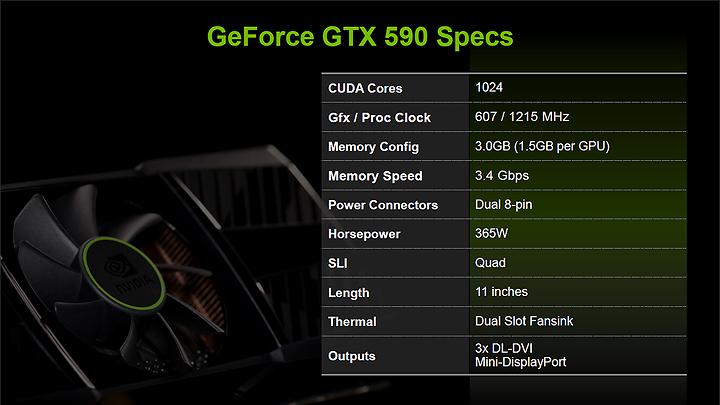 2 GIGABYTE Nvidia GeForce GTX 590