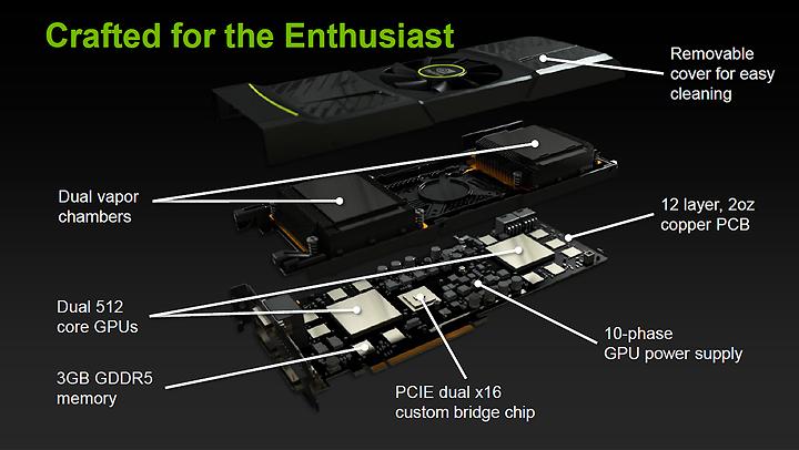 3 GIGABYTE Nvidia GeForce GTX 590
