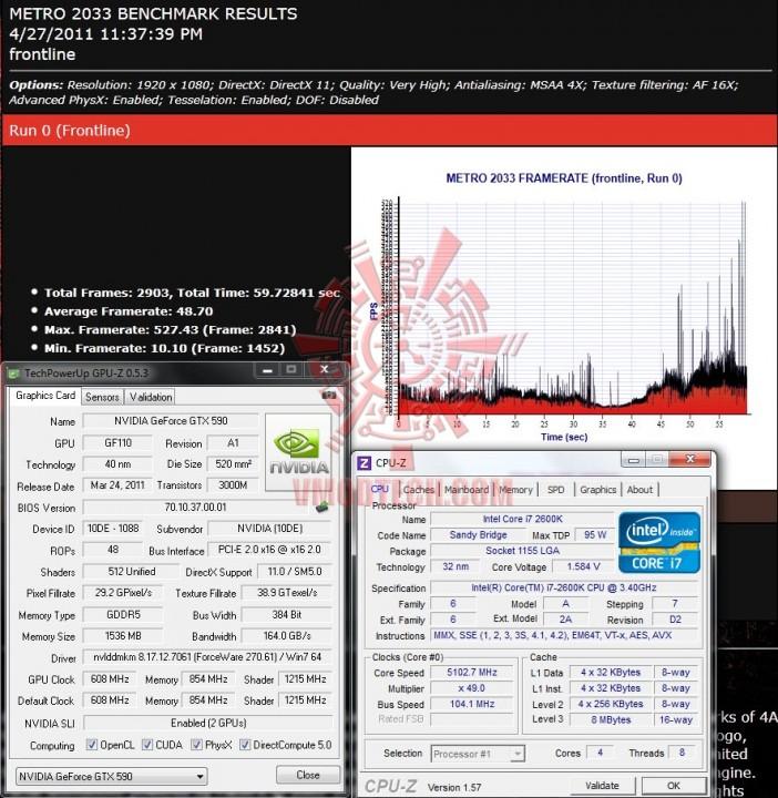 metro 702x720 GIGABYTE Nvidia GeForce GTX 590