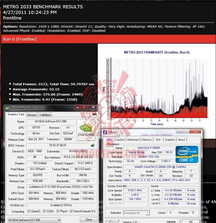 metro oc 698x720 GIGABYTE Nvidia GeForce GTX 590