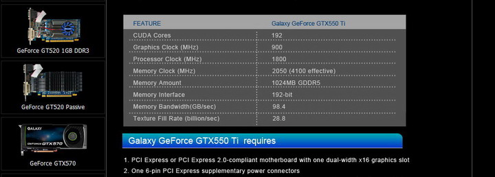 2 GALAXY Geforce GTX 550Ti 1024MB GDDR5 Review