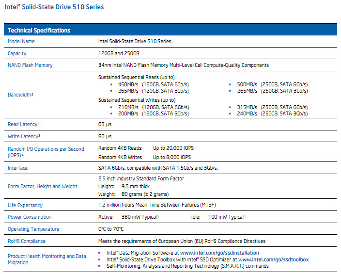 5 15 2011 7 41 34 pm Intel® SSD 510 Series 250 GB