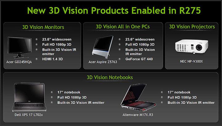 12 PaLiT NVIDIA GeForce GTX 560 SONIC Platinum 1GB GDDR5 Debut Review