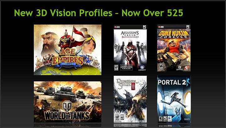 9 PaLiT NVIDIA GeForce GTX 560 SONIC Platinum 1GB GDDR5 Debut Review