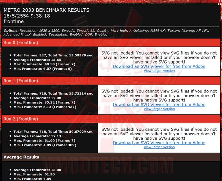 m2033p 2 PaLiT NVIDIA GeForce GTX 560 SONIC Platinum 1GB GDDR5 Debut Review