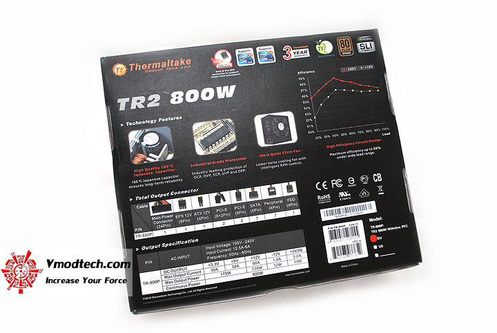 dsc 0027 Thermaltake Power Supply TR2 800W