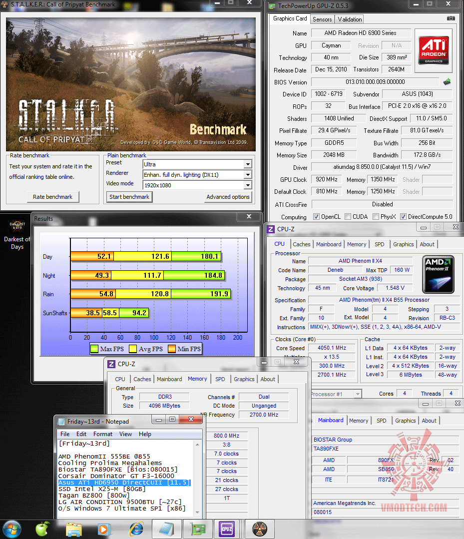 920 1350 dx11 stalker 121 111 120 58 Asus ATi HD6950 DirectCUII 2GB/GDDR5 : Review
