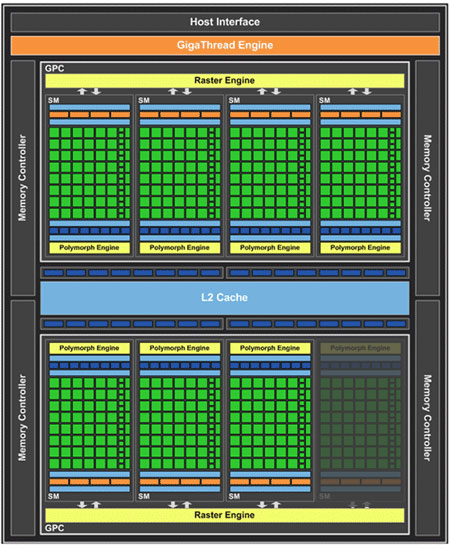 4 GIGABYTE N56GSO 1GI Winforce Nvidia GTX 560
