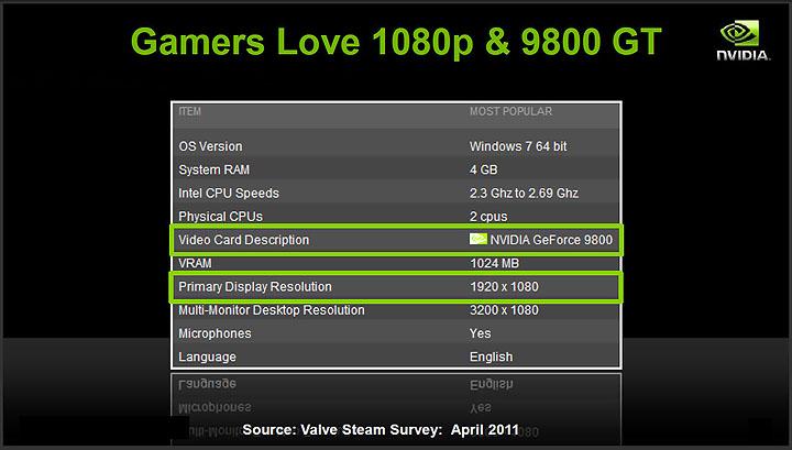 6 GIGABYTE N56GSO 1GI Winforce Nvidia GTX 560