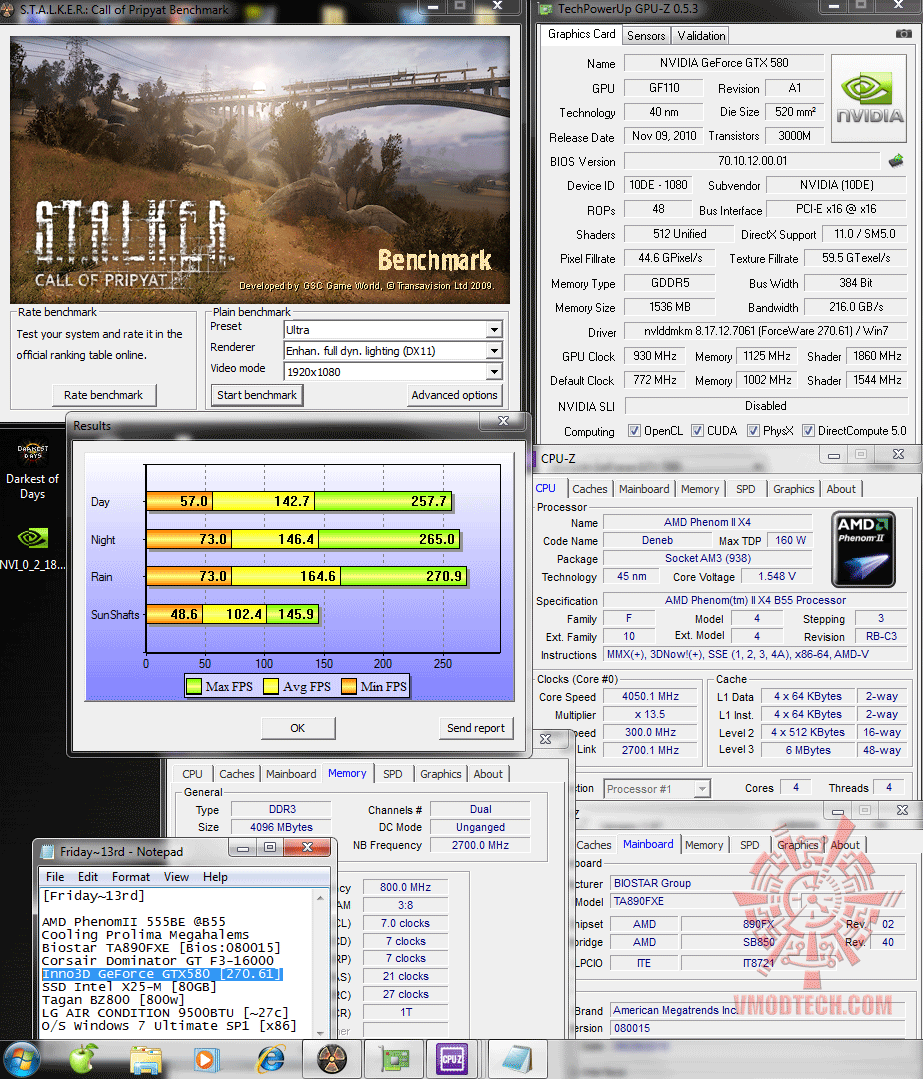 930 1125 1138v dx11 stalker 142 146 164 102 Inno3D GeForce GTX580 : Review