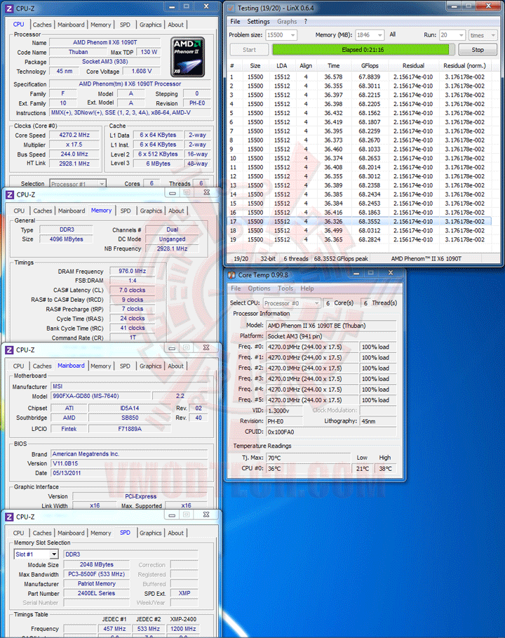 linx4270 1 msi 990FXA GD80 AMD 990FX Motherboard Overclock Results