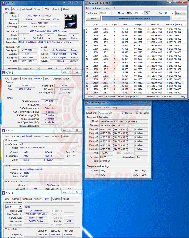 linx4270 2 msi 990FXA GD80 AMD 990FX Motherboard Overclock Results