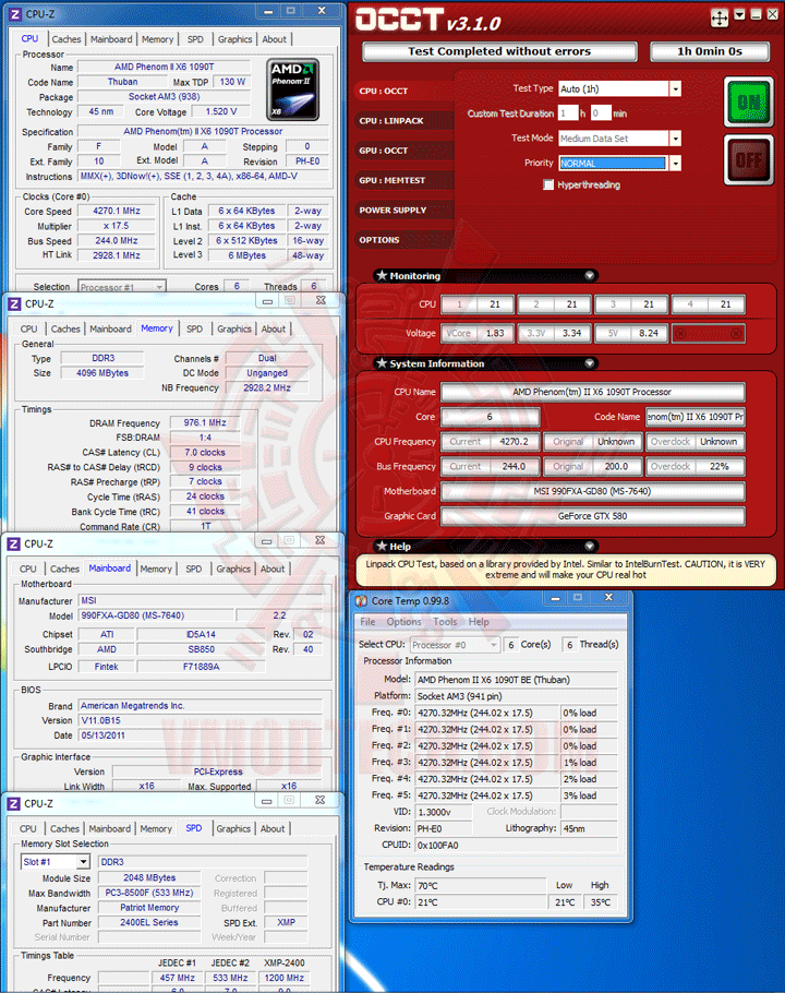 occt msi 990FXA GD80 AMD 990FX Motherboard Overclock Results