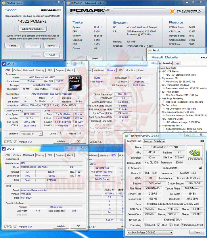 pcm05 msi 990FXA GD80 AMD 990FX Motherboard Overclock Results