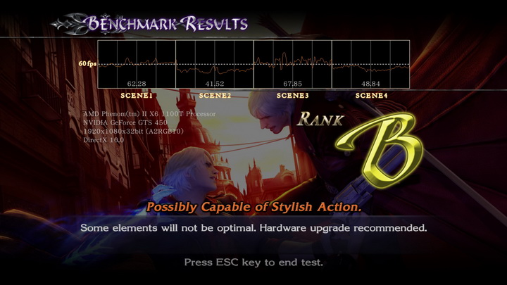 devilmaycry4 benchmark dx10 2011 06 07 22 47 11 53 PaLiT Geforce GTS 450 1GB GDDR3 Review