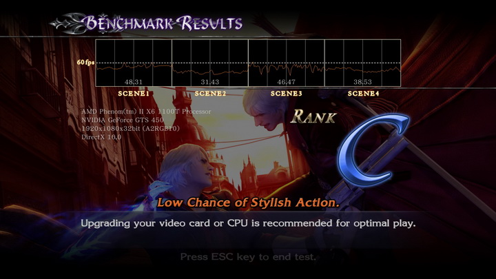 devilmaycry4 benchmark dx10 2011 06 12 20 33 22 16 PaLiT Geforce GTS 450 1GB GDDR3 Review