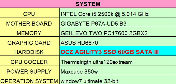 spec OCZ AGILITY3 SSD 60GB SATA III Review