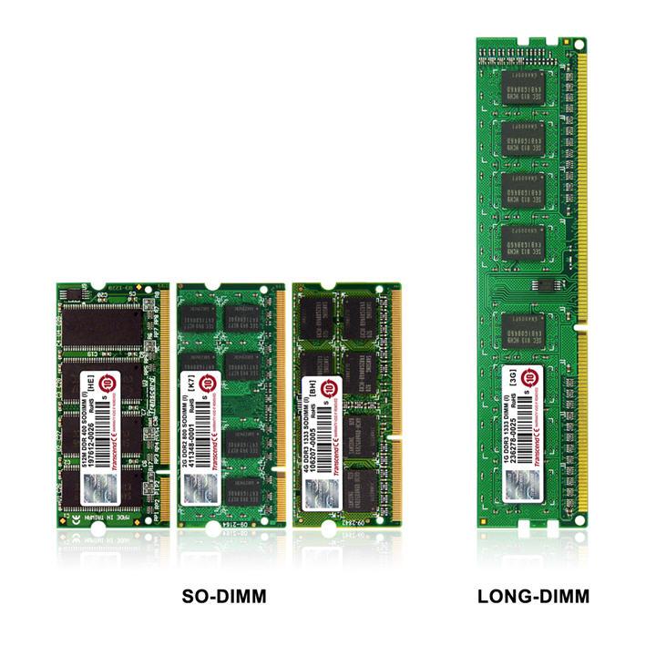 industrial modules pr photo Transcend เปิดตัวโมดูลหน่วยความจำแบบ SO DIMM และ Long DIMM สำหรับงานด้านอุตสาหกรรม ทนทานต่ออุณภูมิสูง