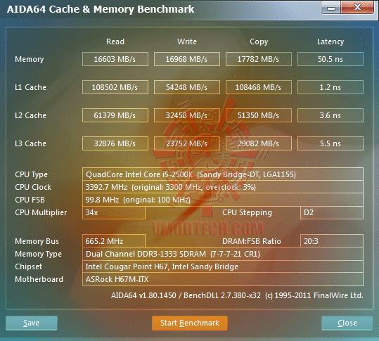 aida64 cachememory ASRock H67M ITX : Review