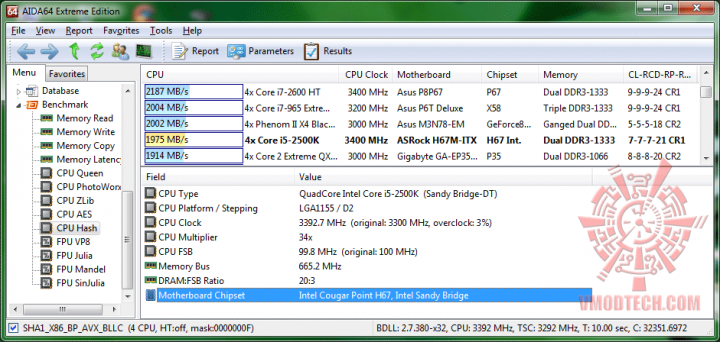 aida64 cpuhash 720x342 ASRock H67M ITX : Review