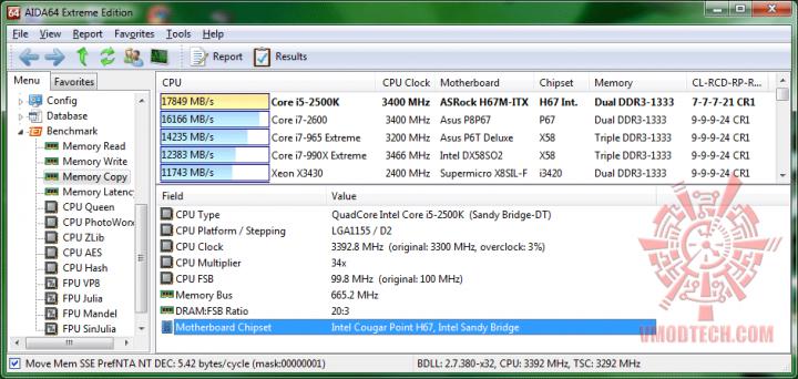 aida64 memorycopy 720x342 ASRock H67M ITX : Review