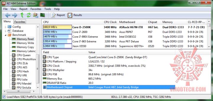 aida64 memoryread 720x342 ASRock H67M ITX : Review
