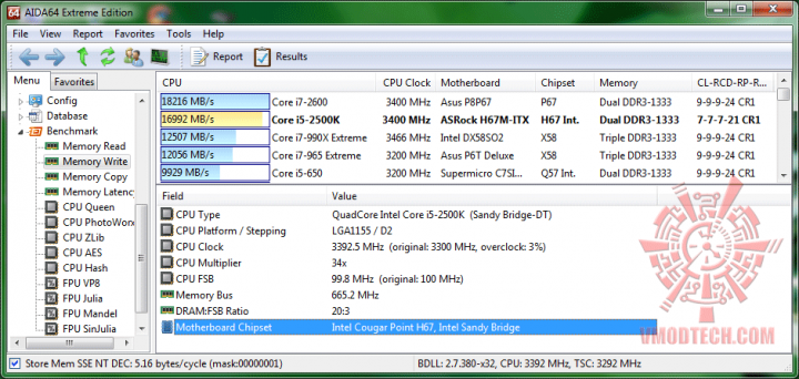 aida64 memorywrite 720x342 ASRock H67M ITX : Review