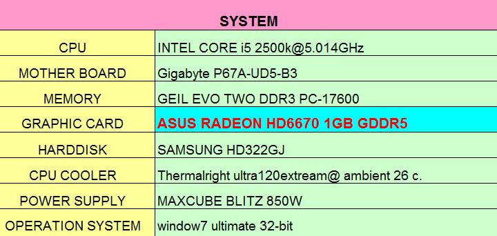spec mee ASUS Radeon HD 6670 1GB GDDR5 Review