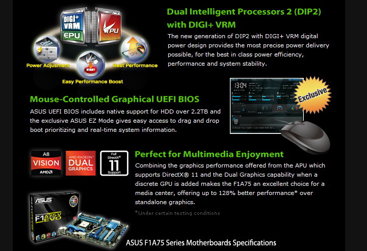 5 AMD Liano A8 3850APU on ASUS F1A75 M PRO Review