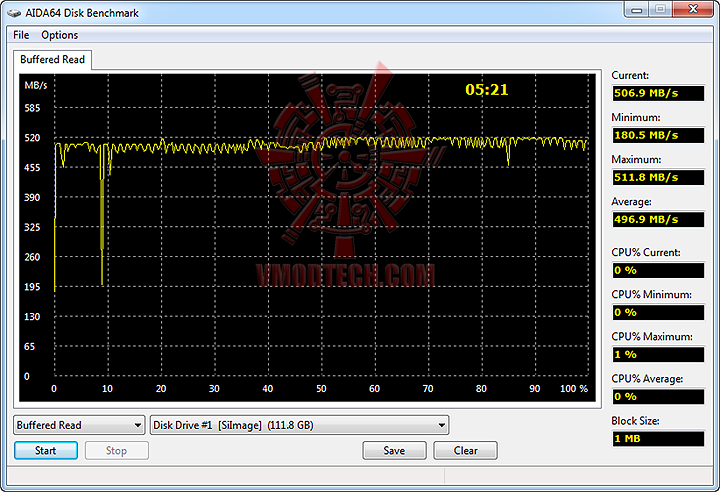 aida buffer read OCZ RevoDrive 120GB