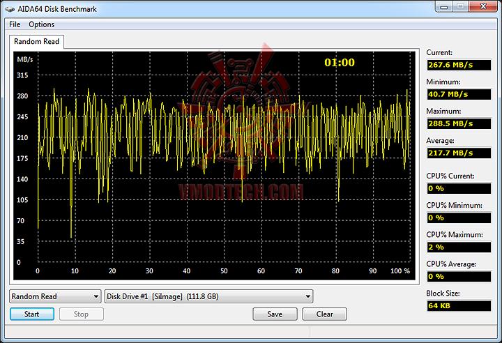 aida random read OCZ RevoDrive 120GB
