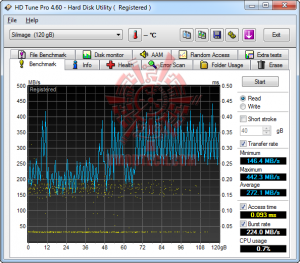 benchmark1 300x263 OCZ RevoDrive 120GB