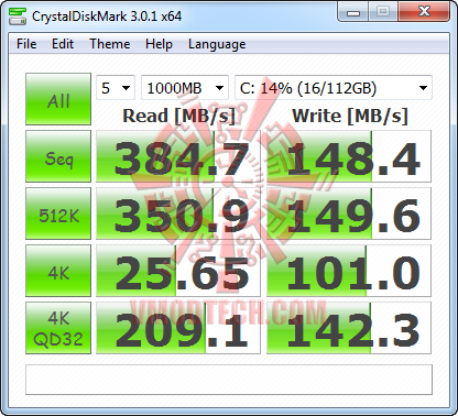 crystal 1000 OCZ RevoDrive 120GB