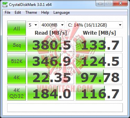 crystal 4000 OCZ RevoDrive 120GB